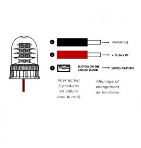 Gyrophare à LED 4 étages